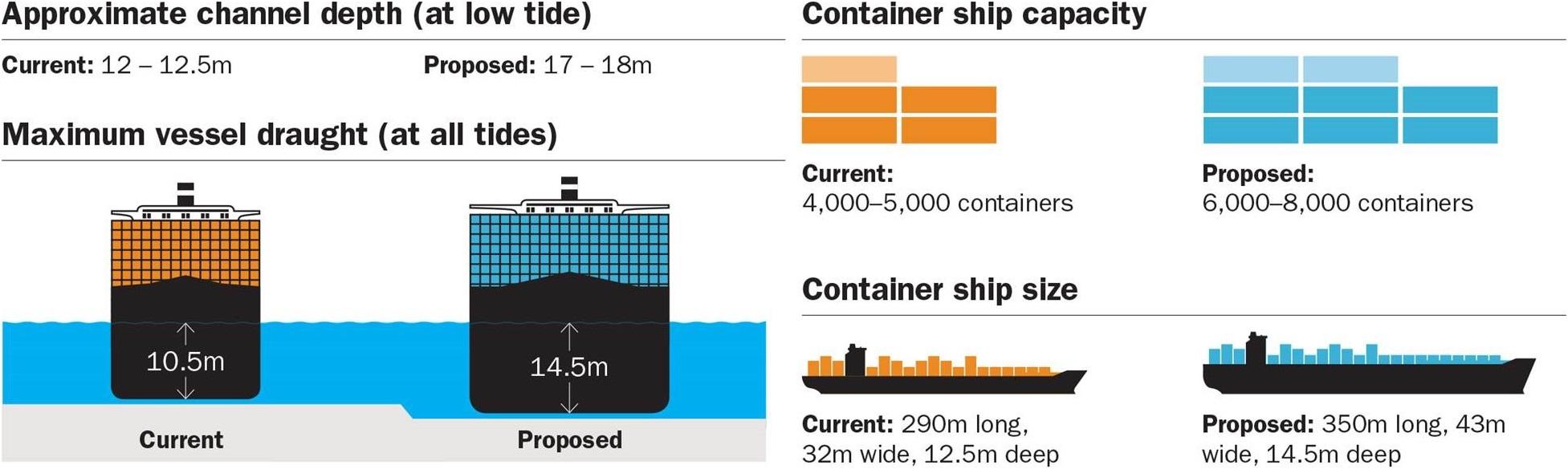 Shipping-comparison_small-compressor